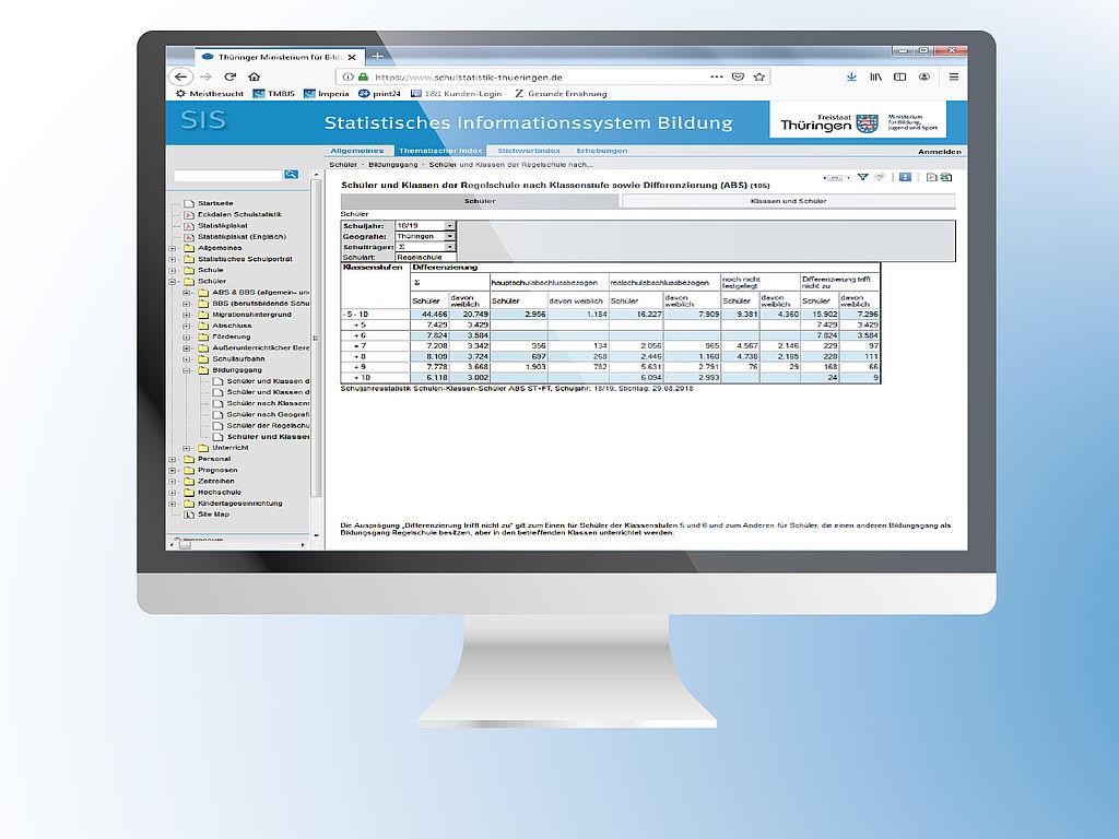 Monitor mit der Internetseite schulstatistik-thueringen.de